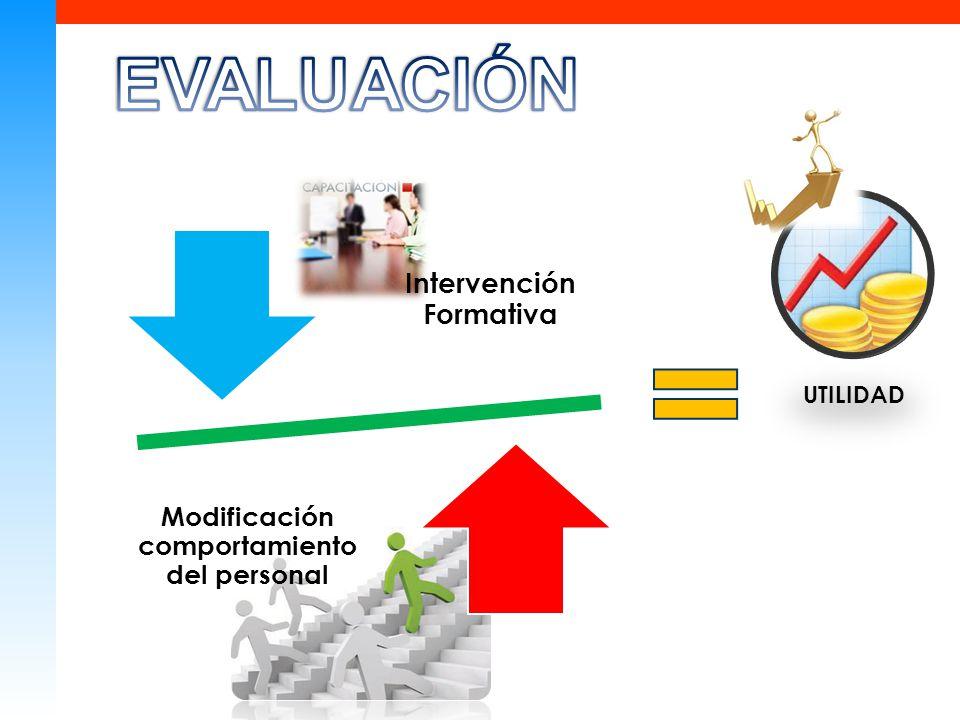 Intervención Formativa Modificación comportamiento del personal