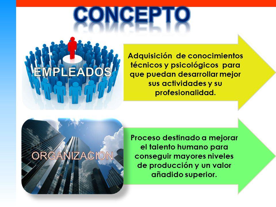 concepto EMPLEADOS ORGANIZACION