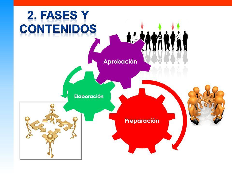 2. Fases y contenidos Preparación Elaboración Aprobación