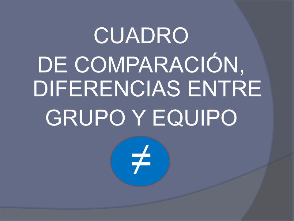 DE COMPARACIÓN, DIFERENCIAS ENTRE