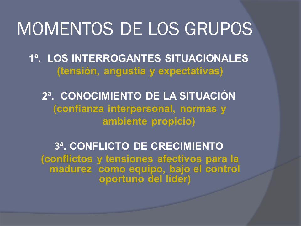 MOMENTOS DE LOS GRUPOS 1ª. LOS INTERROGANTES SITUACIONALES