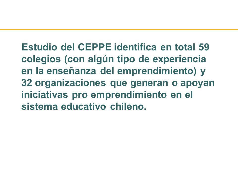 Estudio del CEPPE identifica en total 59 colegios (con algún tipo de experiencia en la enseñanza del emprendimiento) y 32 organizaciones que generan o apoyan iniciativas pro emprendimiento en el sistema educativo chileno.