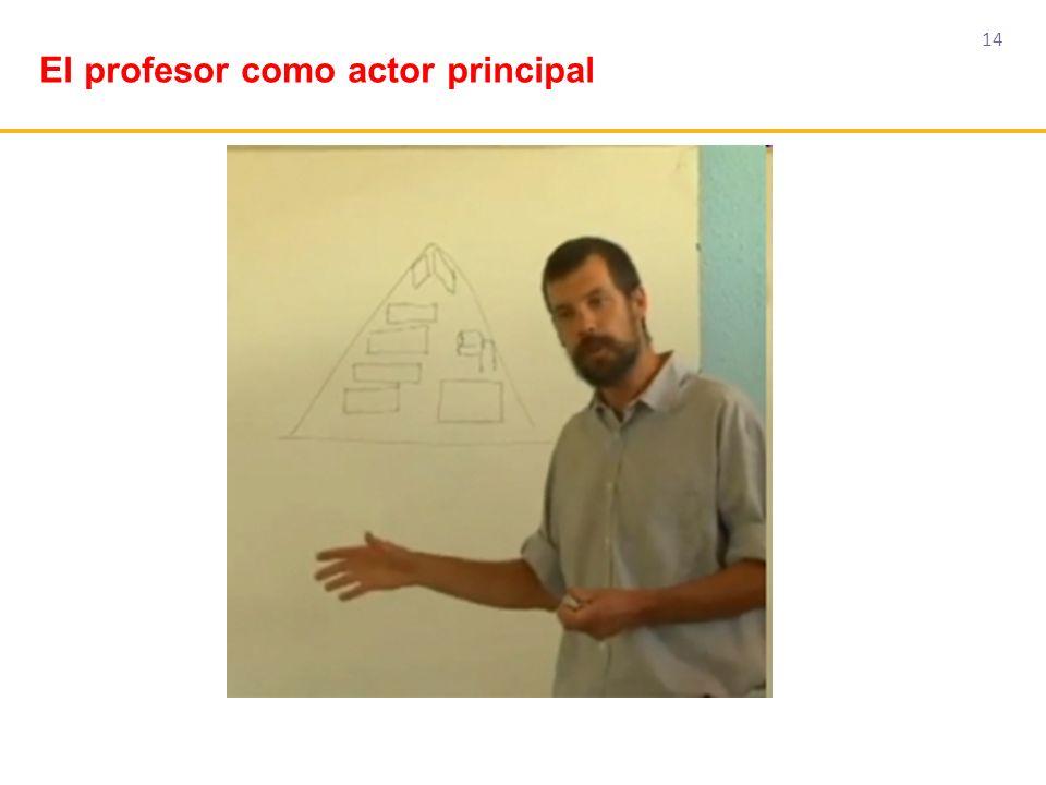 El profesor como actor principal