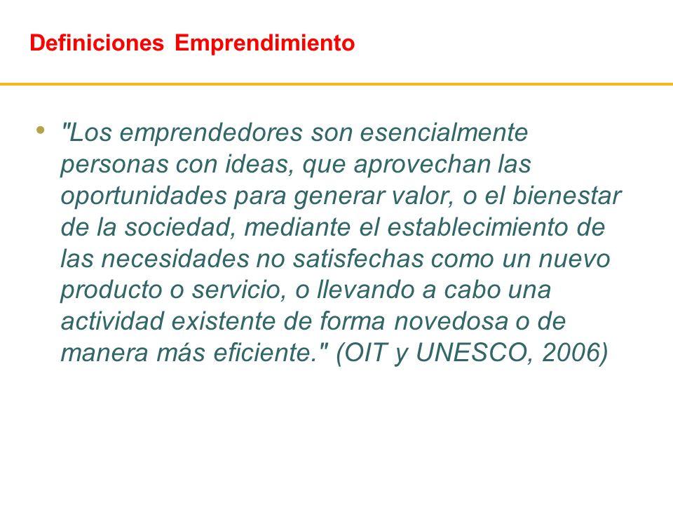 Definiciones Emprendimiento