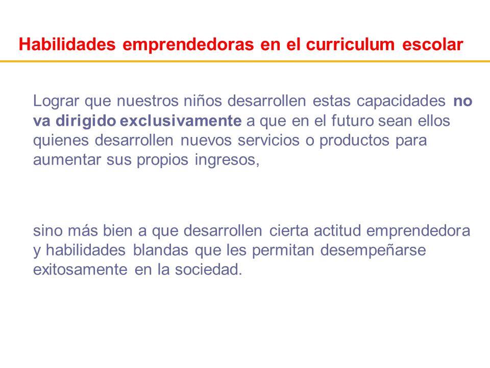 Habilidades emprendedoras en el curriculum escolar