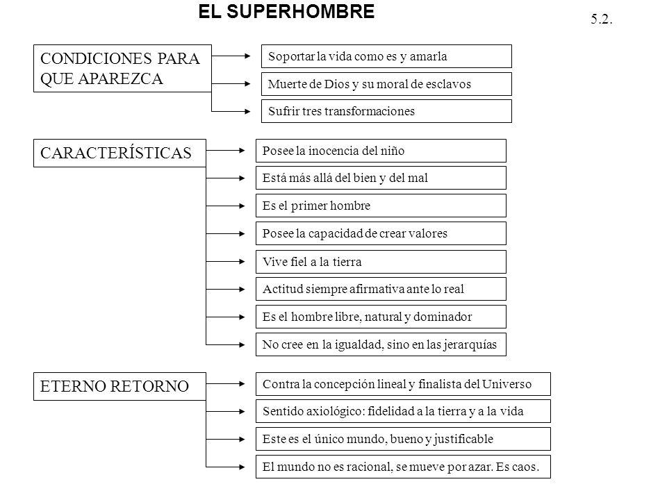 EL SUPERHOMBRE CONDICIONES PARA QUE APAREZCA CARACTERÍSTICAS