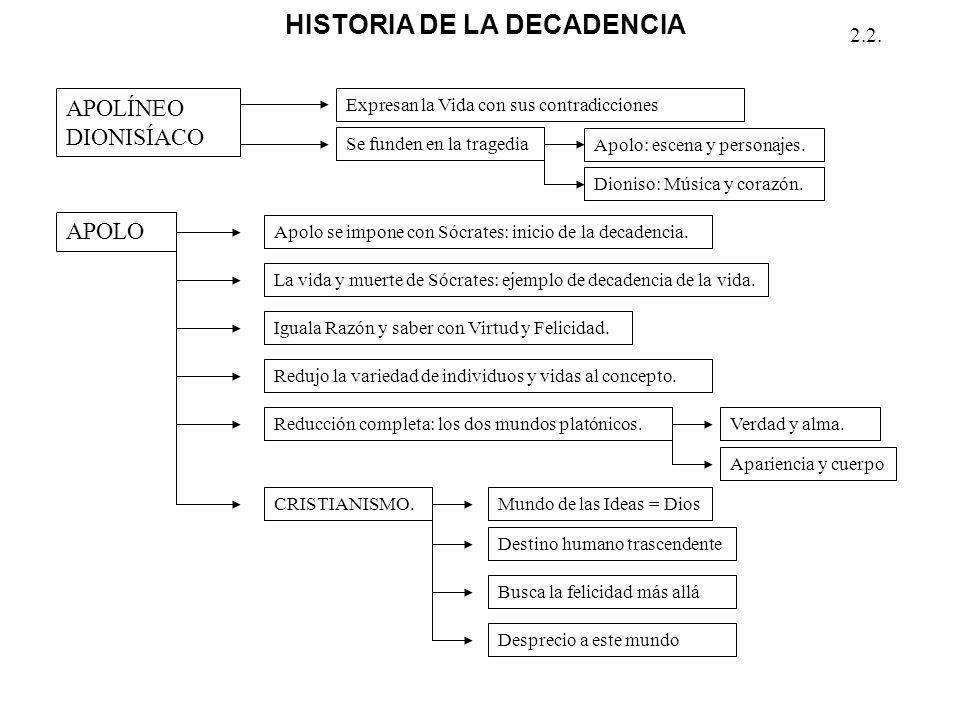 HISTORIA DE LA DECADENCIA