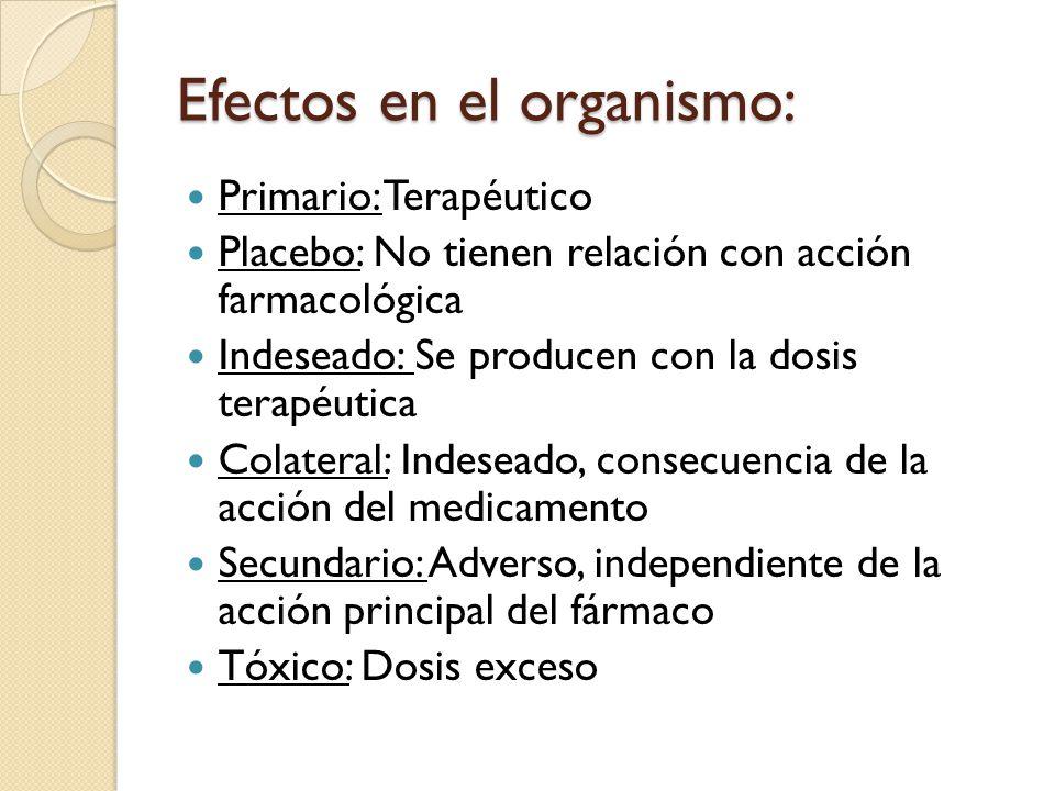 Efectos en el organismo: