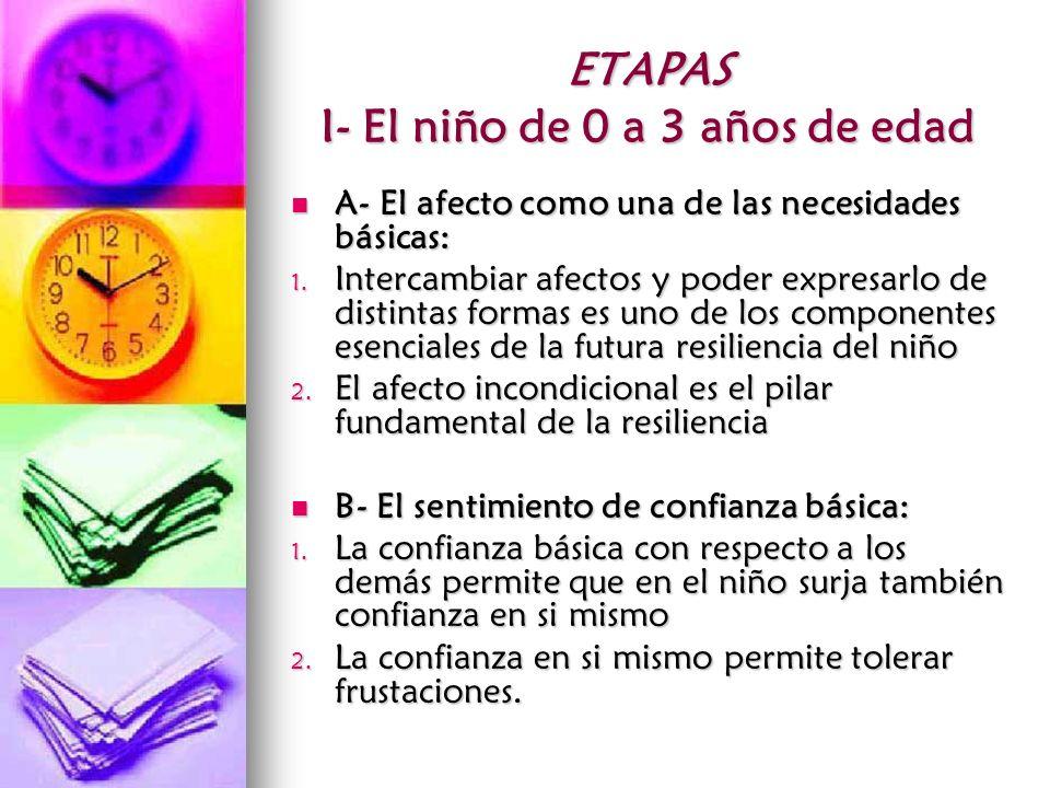 ETAPAS I- El niño de 0 a 3 años de edad
