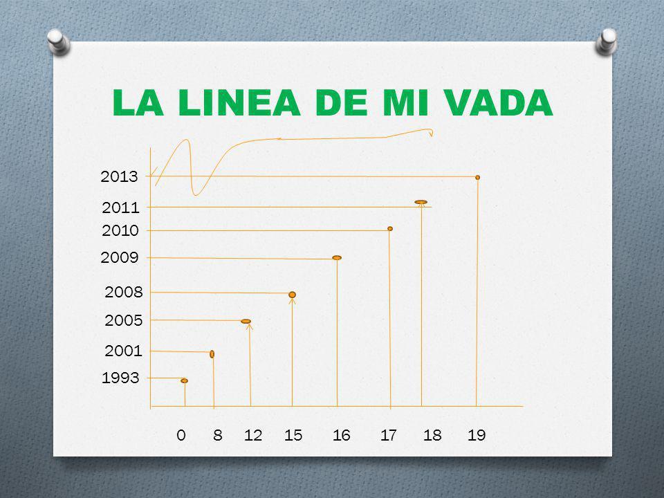 LA LINEA DE MI VADA 2013. 2011. 2010. 2009. 2008.