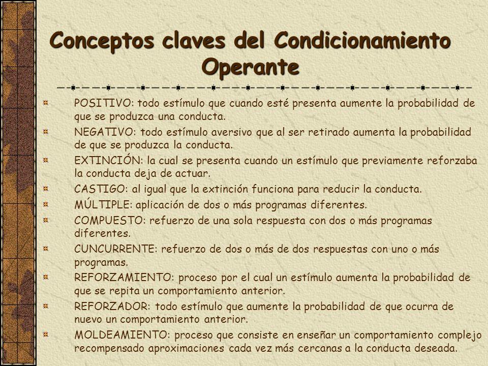 Conceptos claves del Condicionamiento Operante