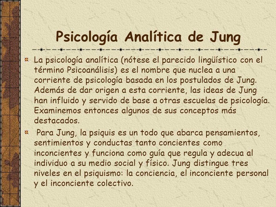 Psicología Analítica de Jung