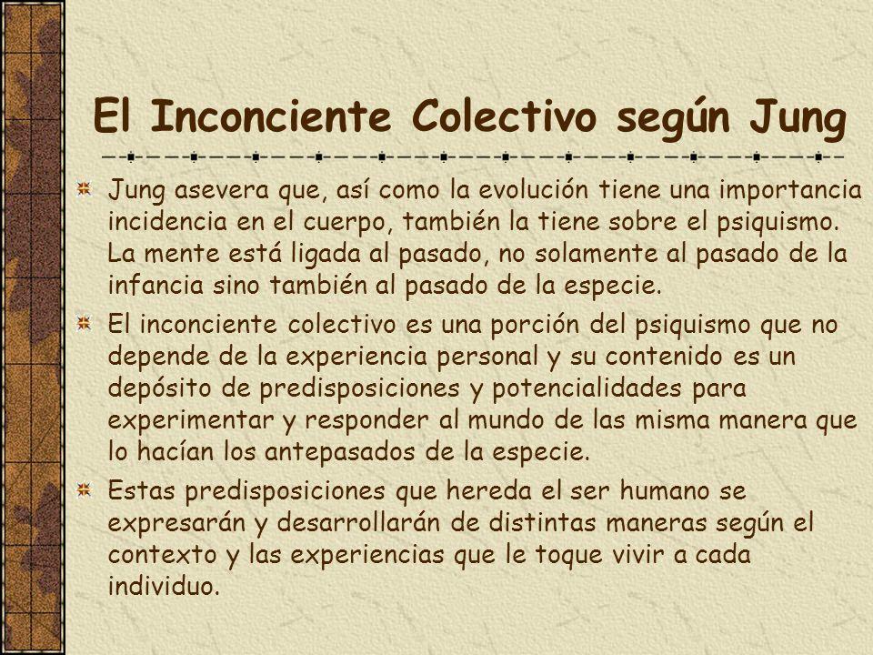 El Inconciente Colectivo según Jung