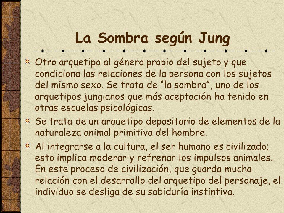 La Sombra según Jung