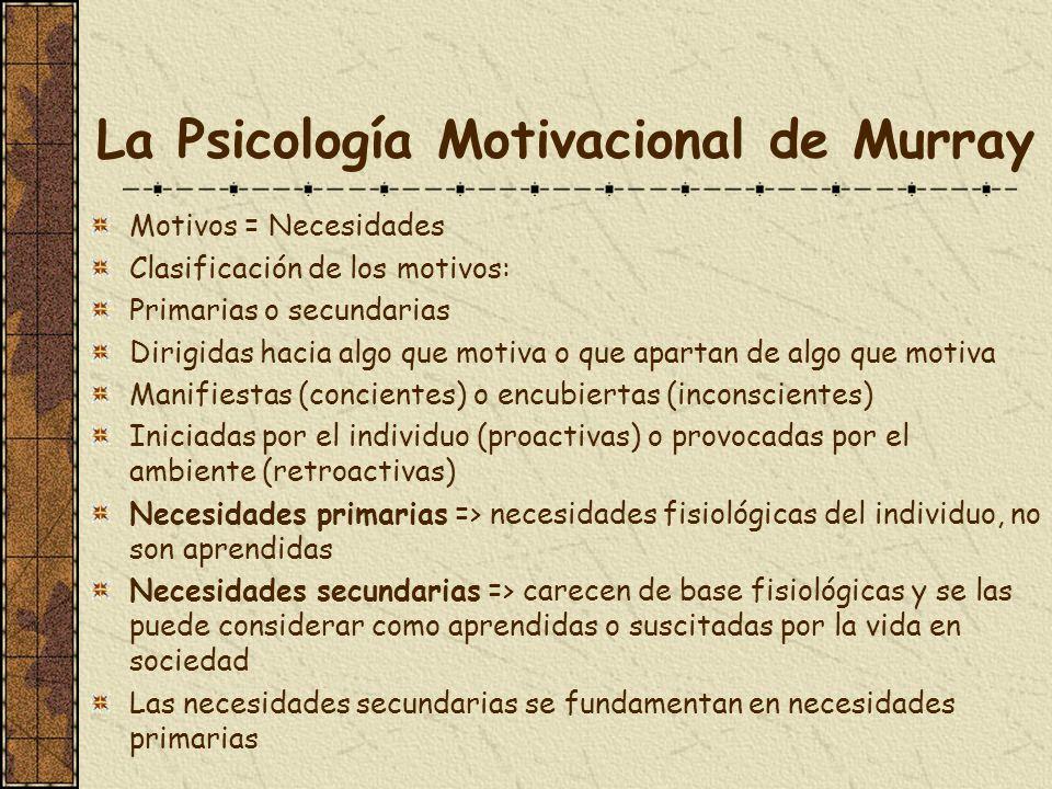 La Psicología Motivacional de Murray