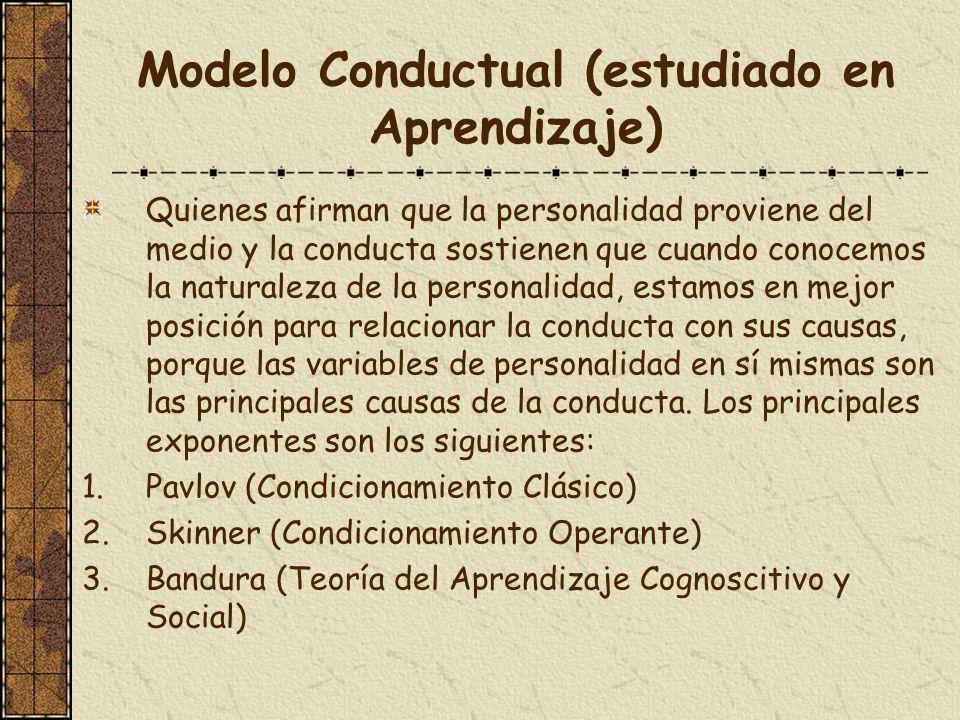 Modelo Conductual (estudiado en Aprendizaje)