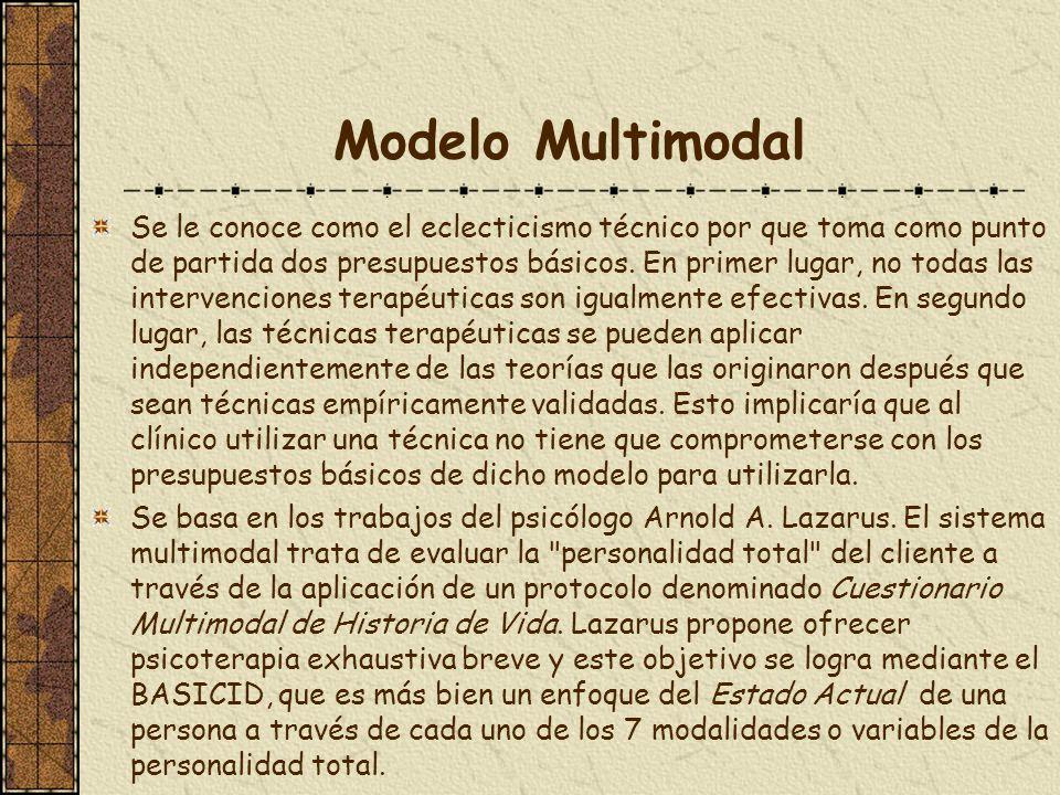 Modelo Multimodal