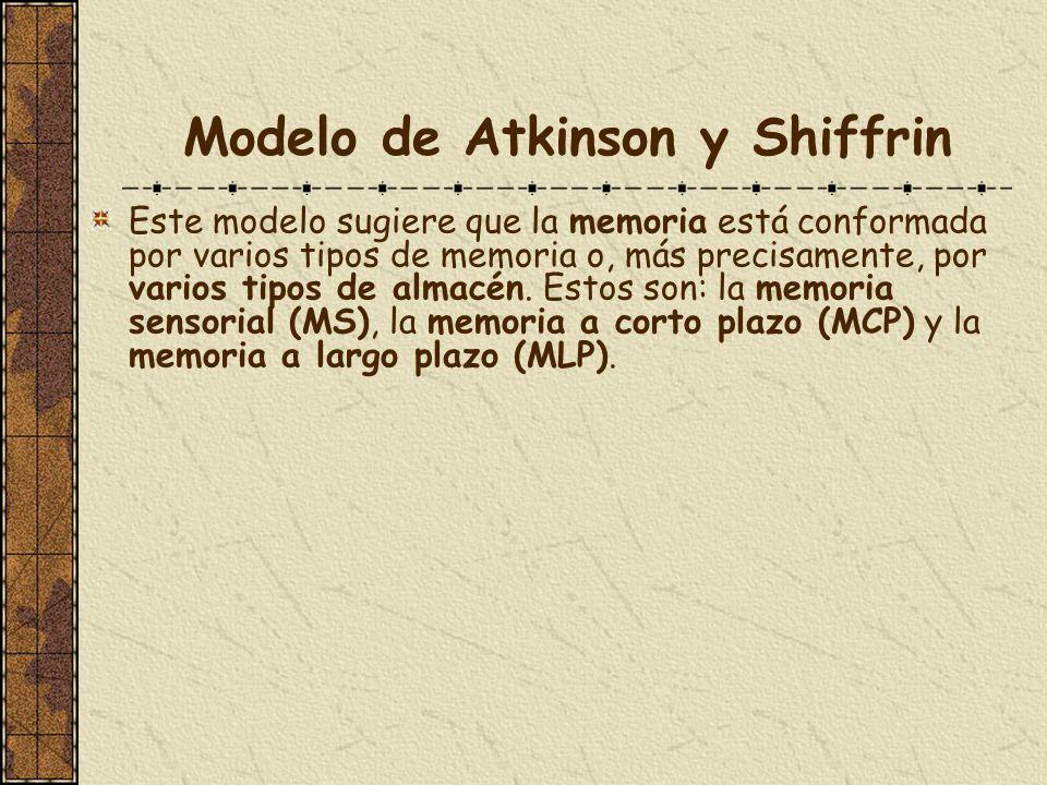 Modelo de Atkinson y Shiffrin