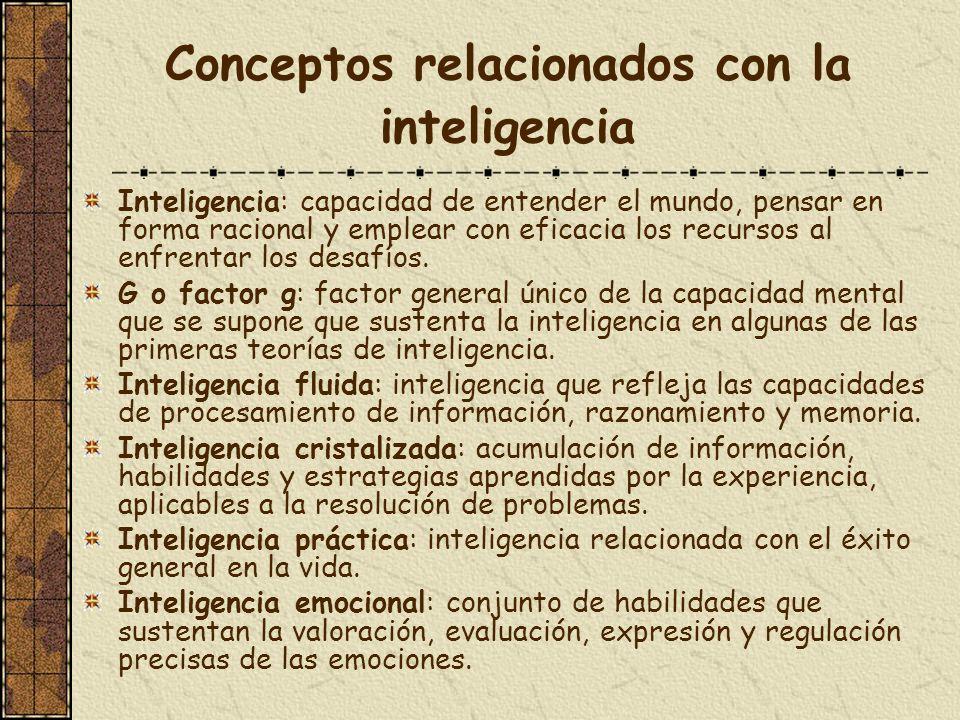 Conceptos relacionados con la inteligencia