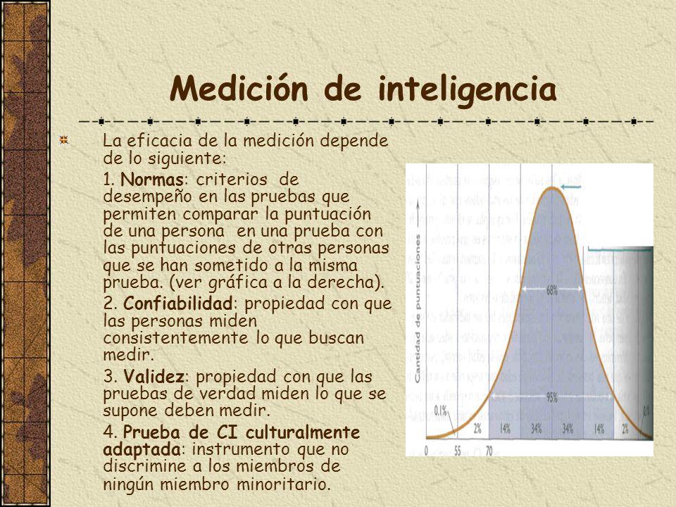 Medición de inteligencia