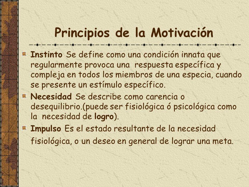 Principios de la Motivación