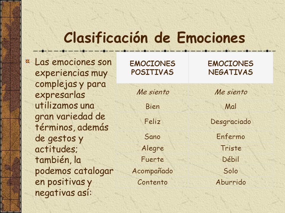 Clasificación de Emociones