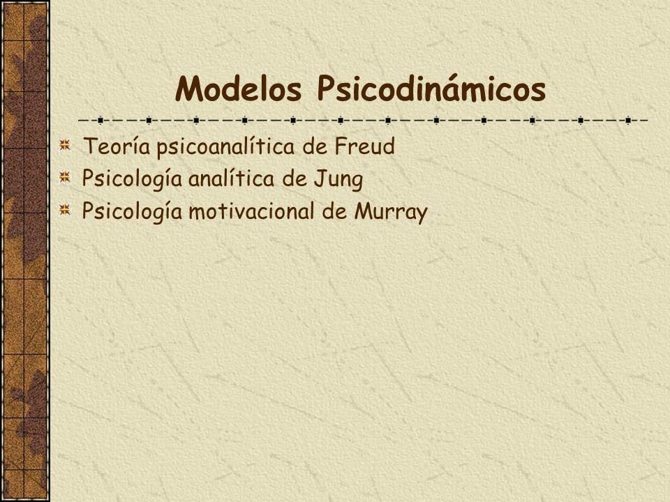 Modelos Psicodinámicos