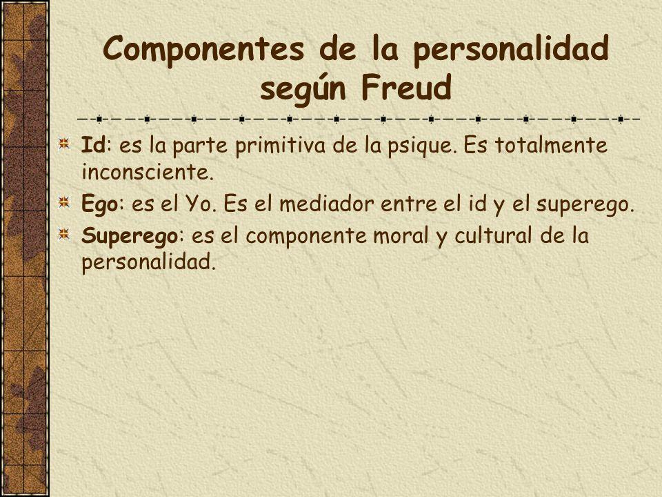 Componentes de la personalidad según Freud