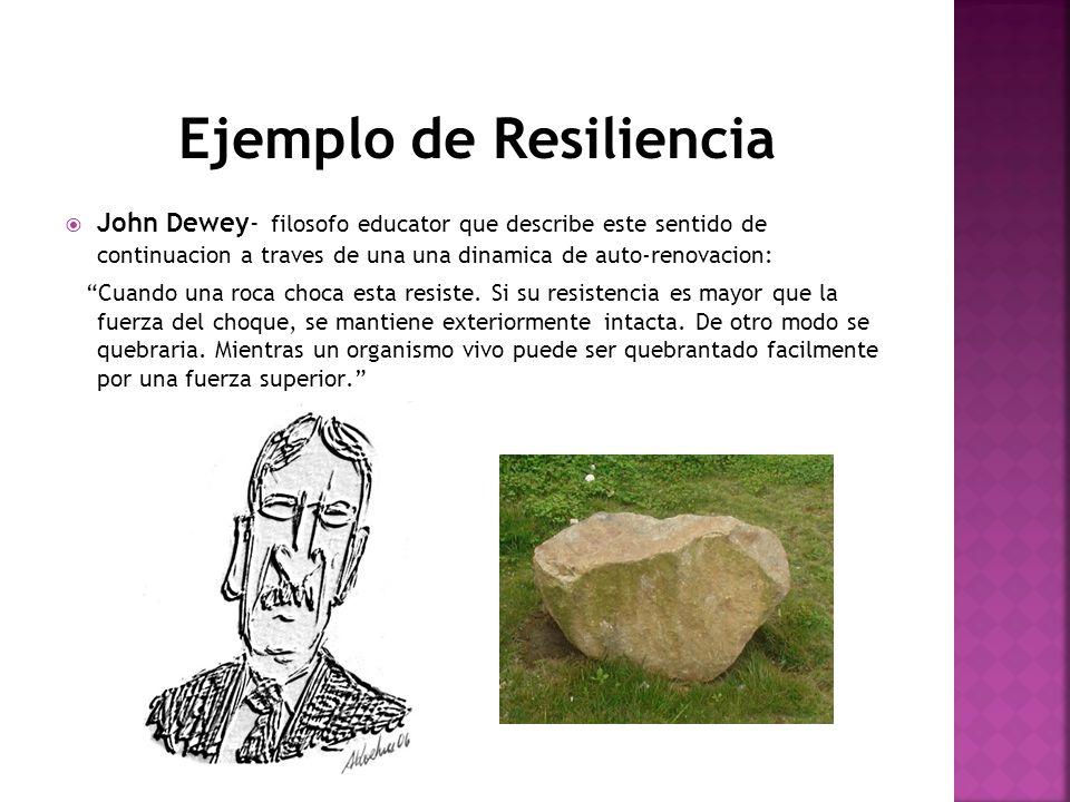 Ejemplo de Resiliencia
