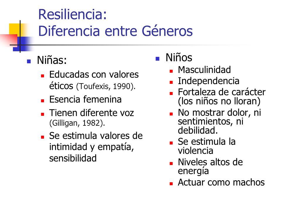 Resiliencia: Diferencia entre Géneros