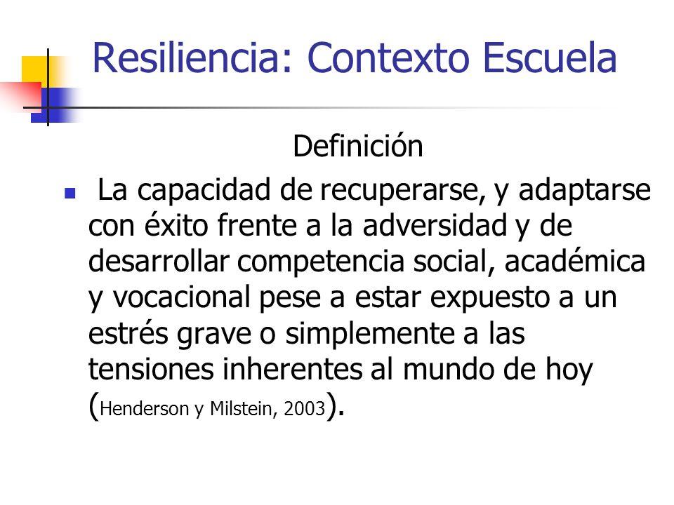 Resiliencia: Contexto Escuela