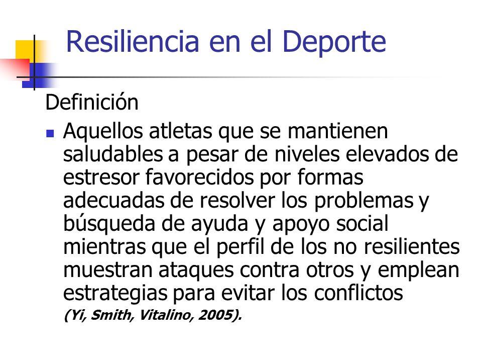 Resiliencia en el Deporte
