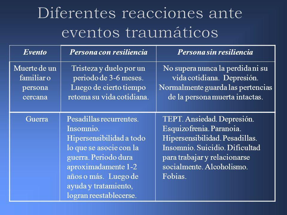 Diferentes reacciones ante eventos traumáticos