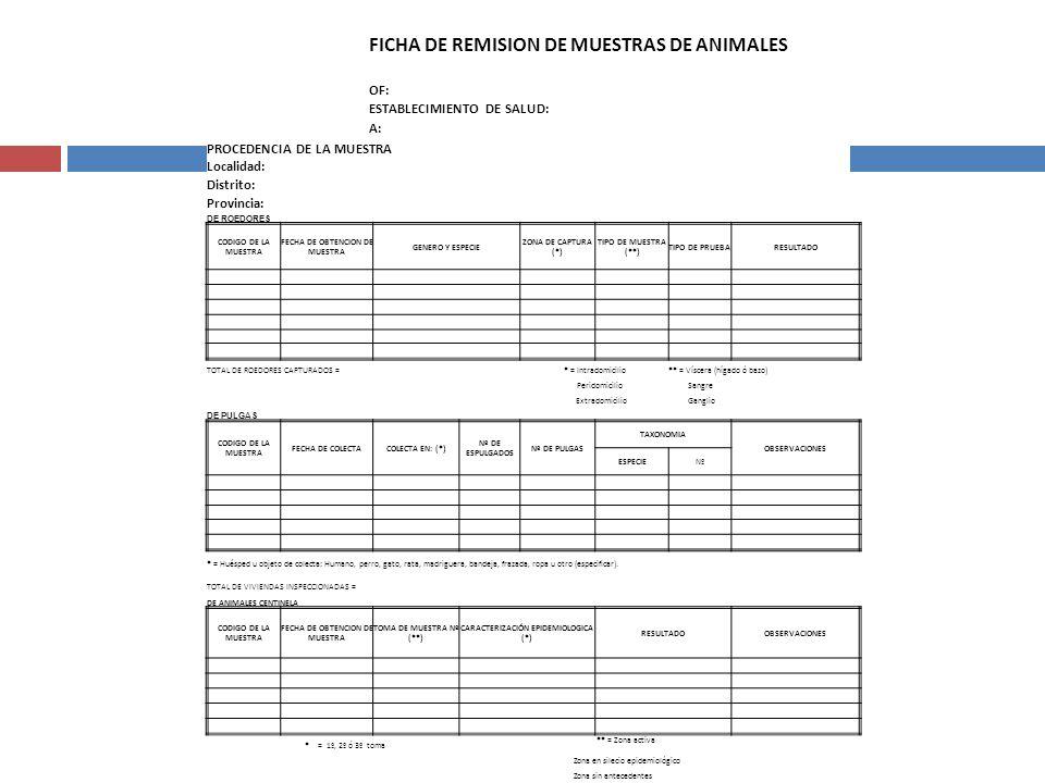 FECHA DE OBTENCION DE MUESTRA CARACTERIZACIÓN EPIDEMIOLOGICA (*)