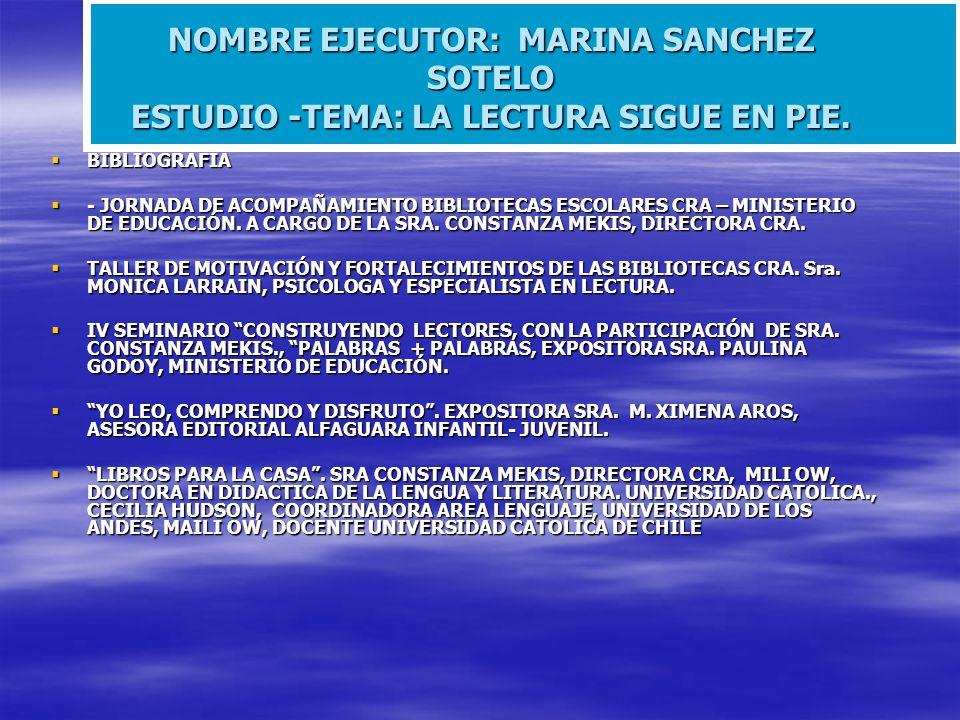 NOMBRE EJECUTOR: MARINA SANCHEZ SOTELO ESTUDIO -TEMA: LA LECTURA SIGUE EN PIE.