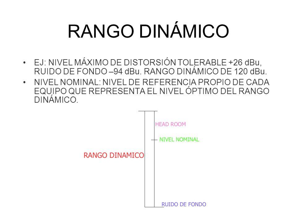 RANGO DINÁMICO EJ: NIVEL MÁXIMO DE DISTORSIÓN TOLERABLE +26 dBu, RUIDO DE FONDO –94 dBu. RANGO DINÁMICO DE 120 dBu.