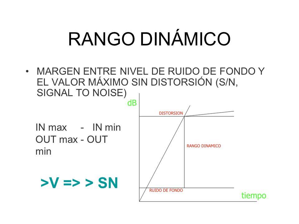 RANGO DINÁMICO >V => > SN