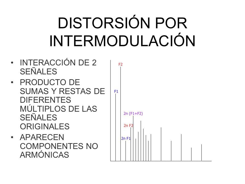 DISTORSIÓN POR INTERMODULACIÓN