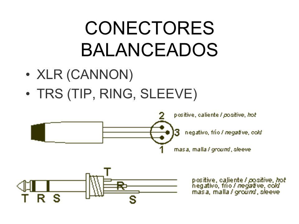 CONECTORES BALANCEADOS