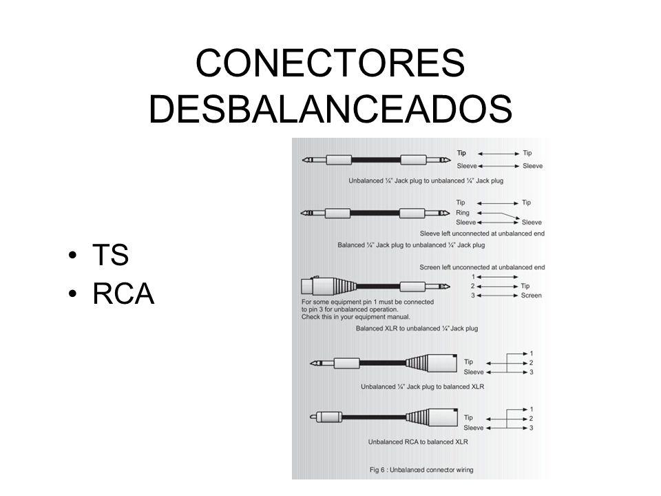 CONECTORES DESBALANCEADOS
