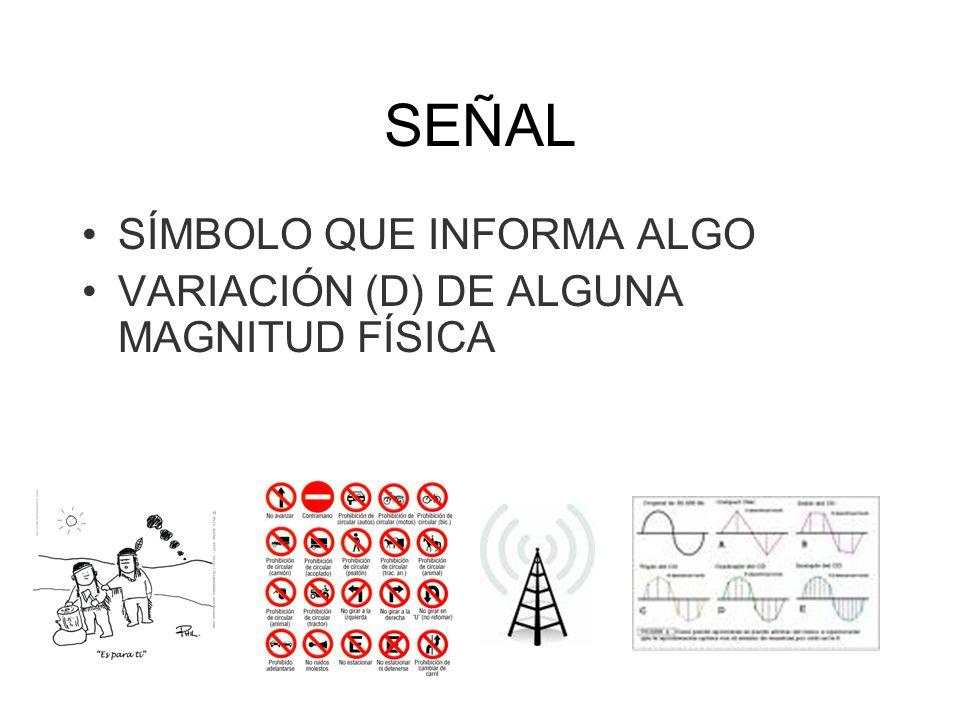 SEÑAL SÍMBOLO QUE INFORMA ALGO VARIACIÓN (D) DE ALGUNA MAGNITUD FÍSICA