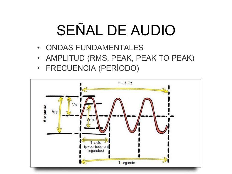 SEÑAL DE AUDIO ONDAS FUNDAMENTALES AMPLITUD (RMS, PEAK, PEAK TO PEAK)