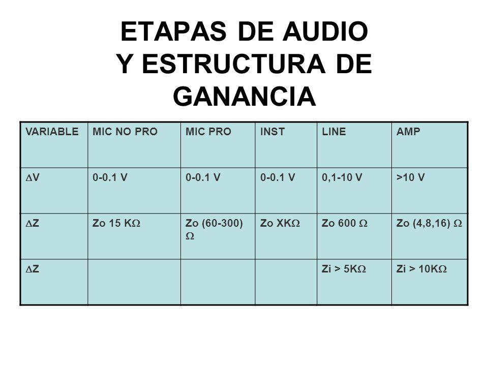 ETAPAS DE AUDIO Y ESTRUCTURA DE GANANCIA