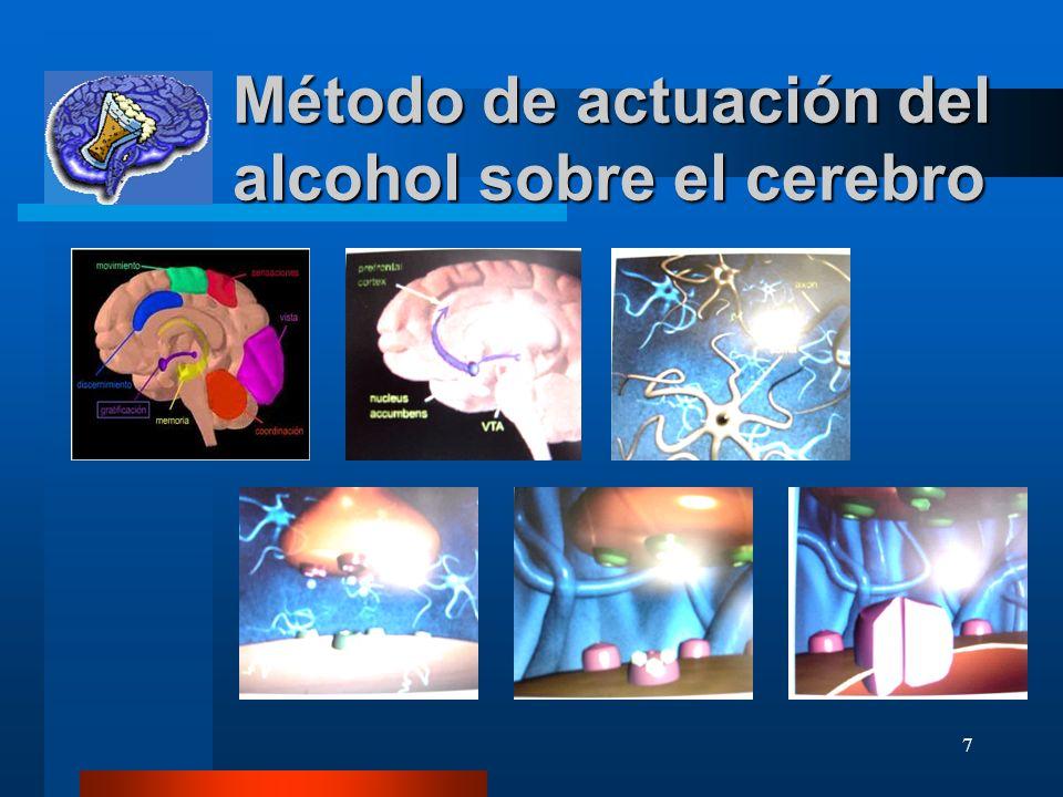 Método de actuación del alcohol sobre el cerebro