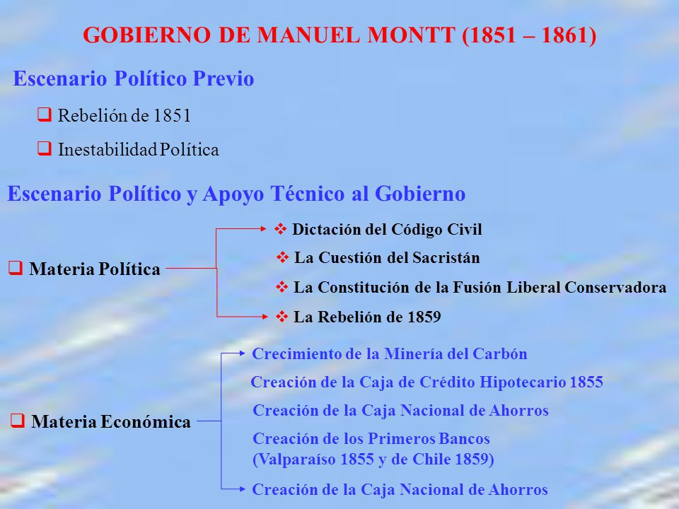 GOBIERNO DE MANUEL MONTT (1851 – 1861)