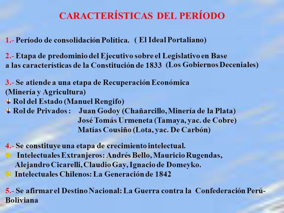 CARACTERÍSTICAS DEL PERÍODO