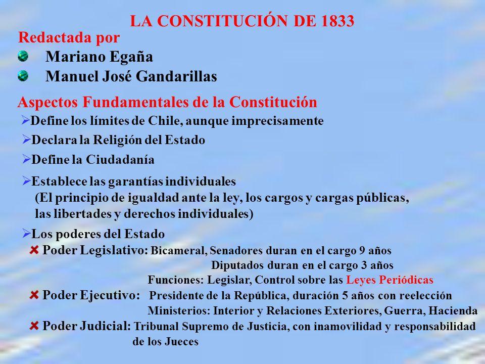 LA CONSTITUCIÓN DE 1833 Redactada por Mariano Egaña
