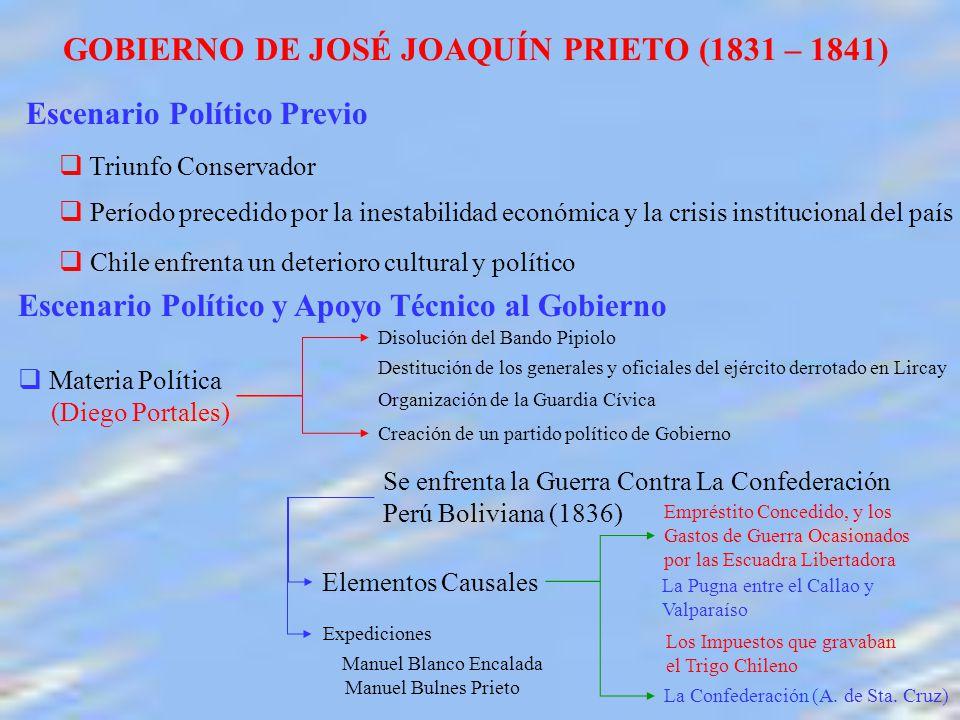 GOBIERNO DE JOSÉ JOAQUÍN PRIETO (1831 – 1841)