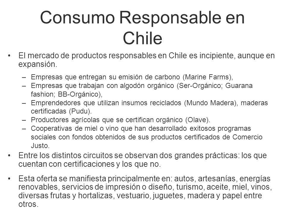 Consumo Responsable en Chile