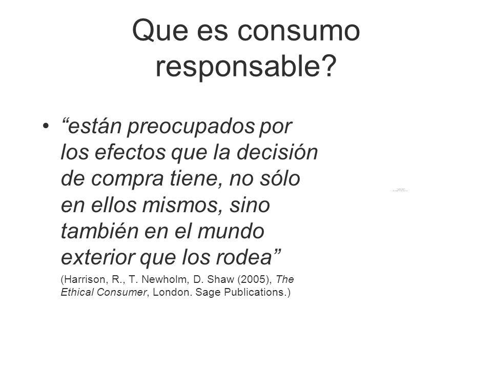 Que es consumo responsable